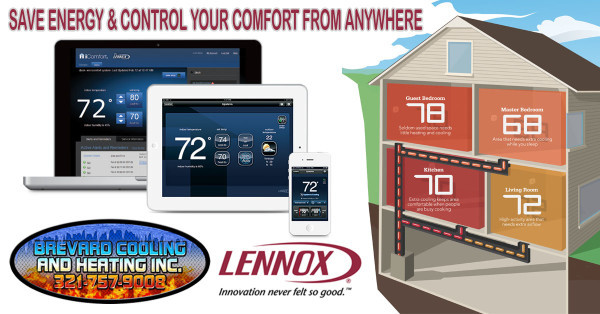 Automation & Your HVAC System